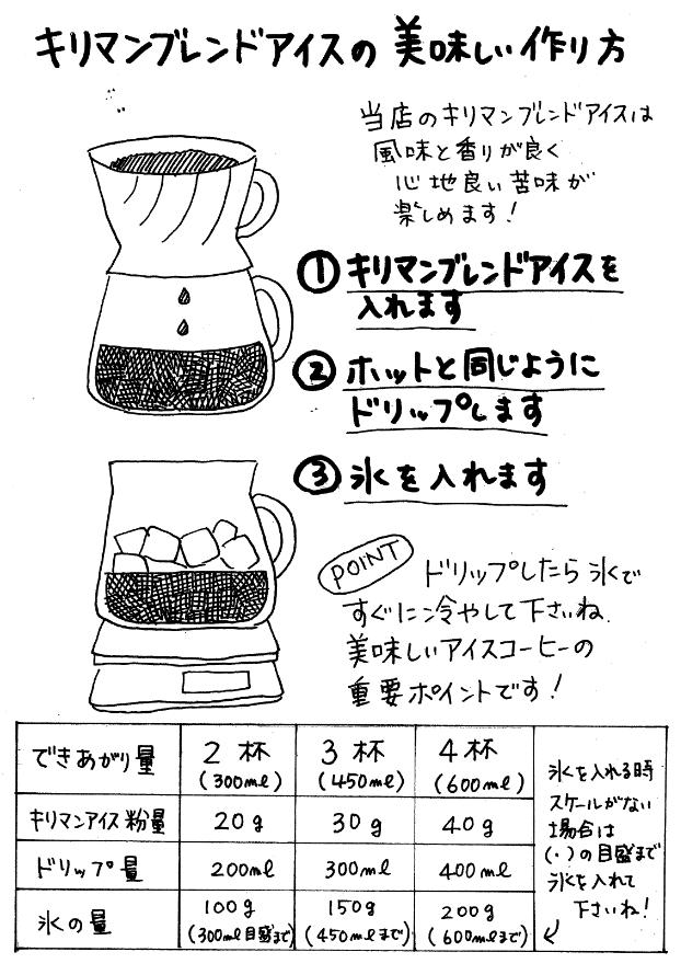 アイスコーヒーレシピ